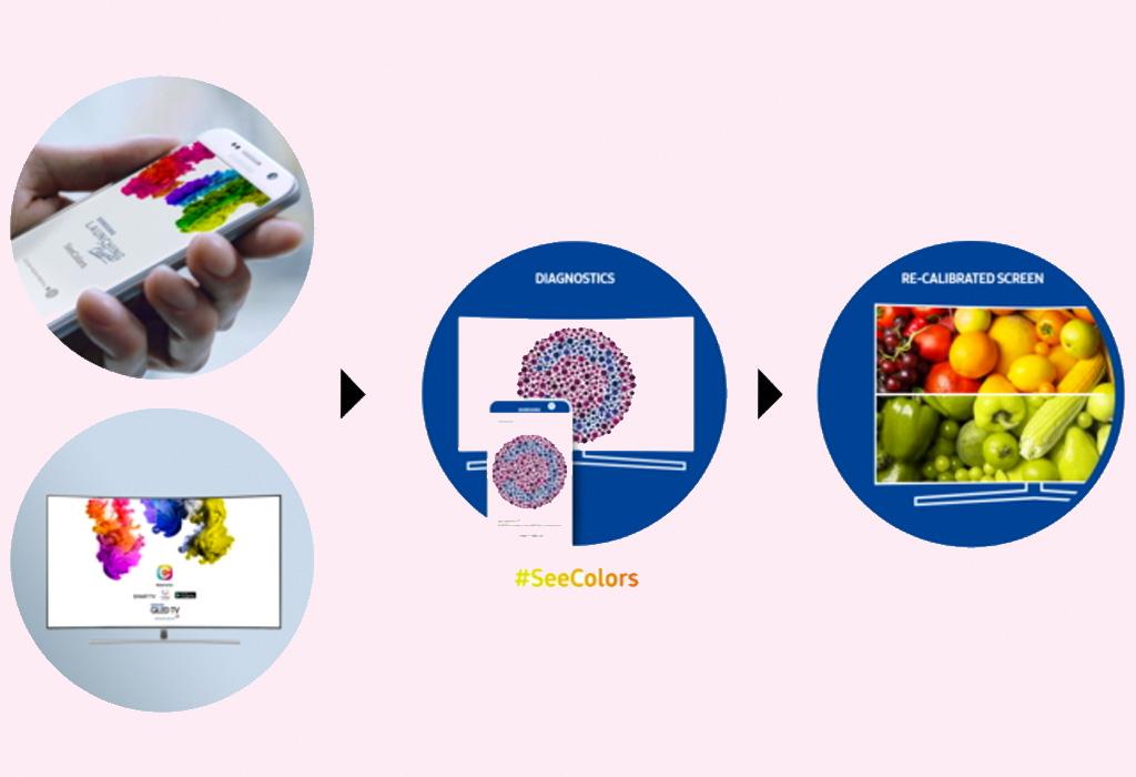 Samsung lanza aplicación para personas con daltonismo - appseecolors