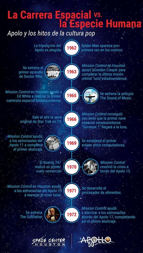 Houston celebra 50 años de la llegada del hombre a la luna - pop-culture_esp