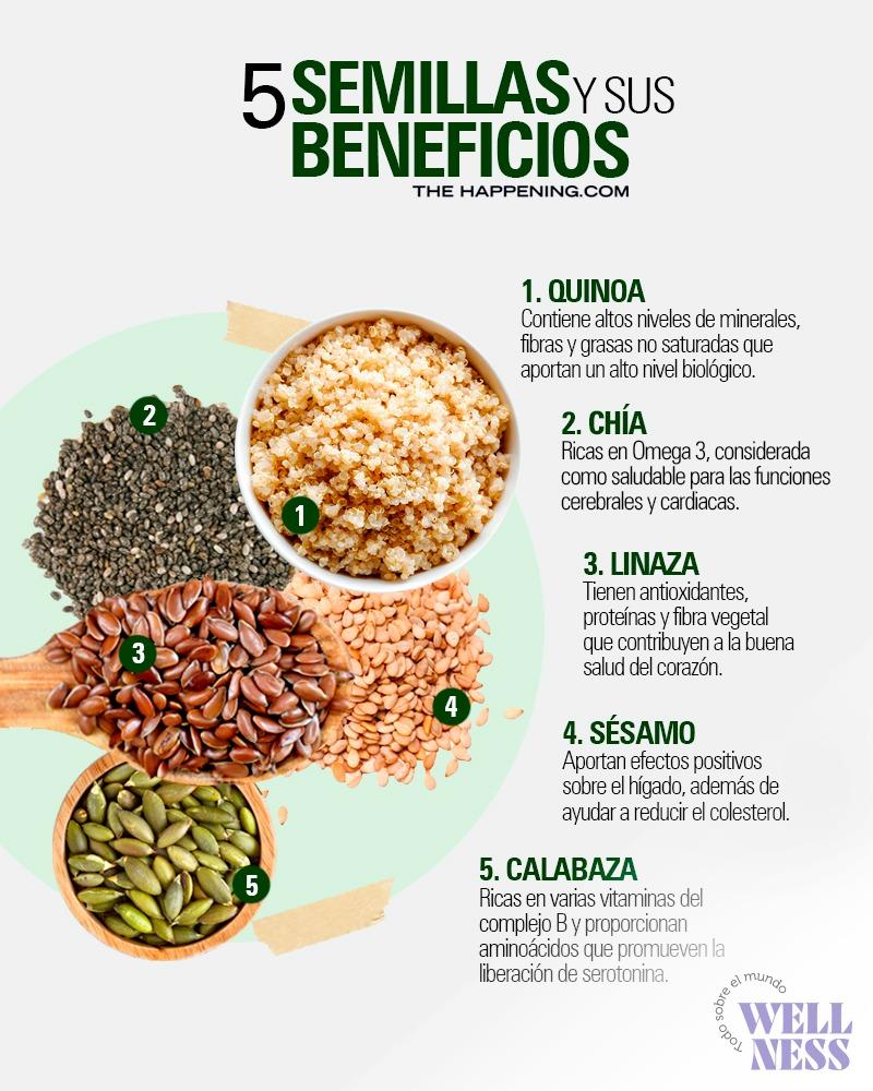 Consume alimentos naturales para tu mejorar tu salud - beneficiossemillas-wellness
