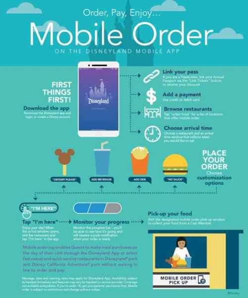 Disneyland app mobile food order