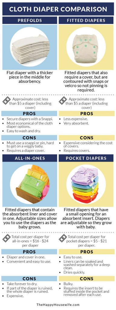 cloth diaper comparison pin