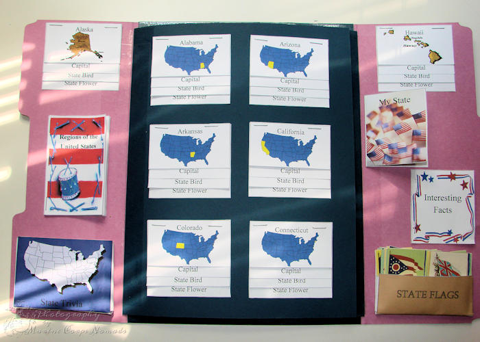 US History Homeschool Lapbook