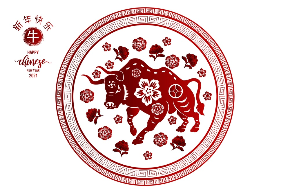 happy chinese new year 2021 images wallpaper