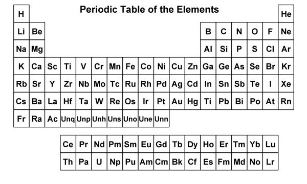 Periodic table of elements just symbols images periodic table and periodic table just symbols image collections periodic table and other ebooks library of periodic table just urtaz Images