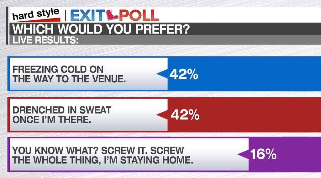 Poll: Do You Wanna Be Freezing Cold on the Way to the Venue or Drenched in Sweat Once You're There?