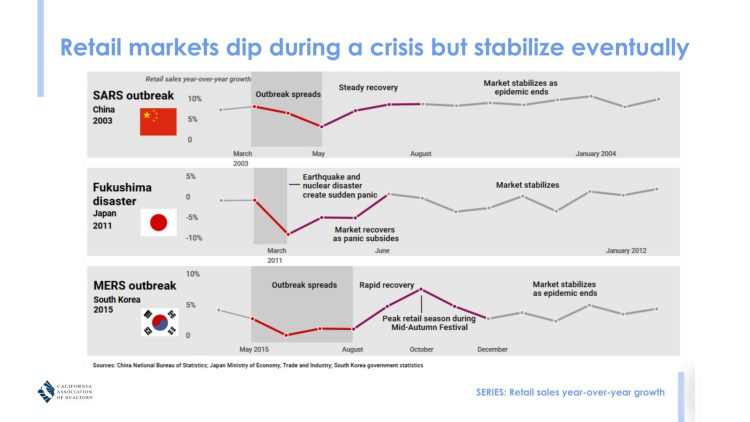 HISTORY SHOWS MARKETS WILL STABILIZE