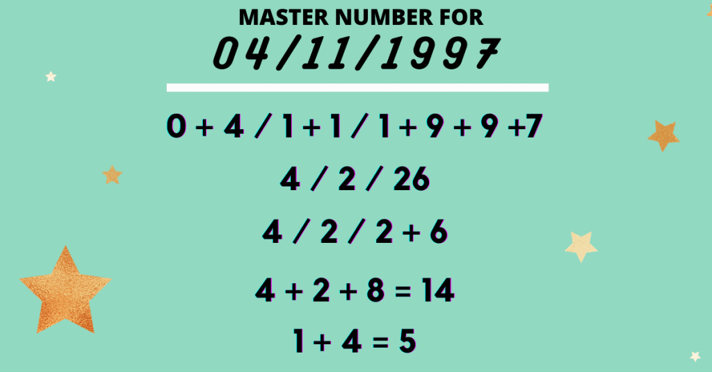Spiritual Meaning Of Numbers Find Your Birth Number Haven Shoppe