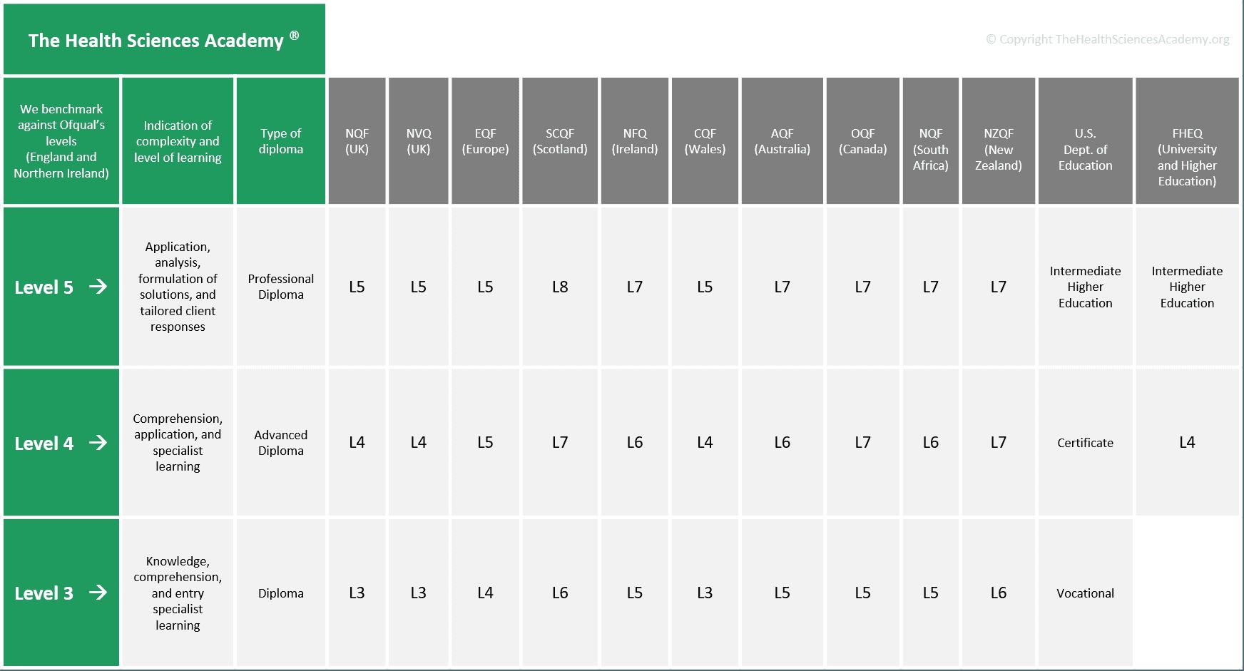 Tapout Xt Nutrition Guide Pdf