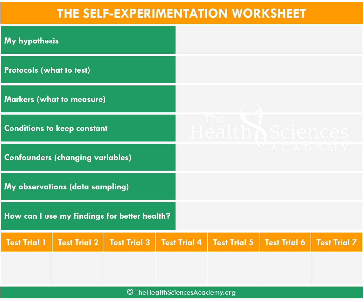 Download How To Conduct An Effective Self Experiment