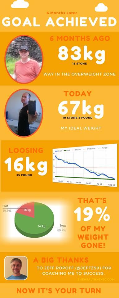 tony-results