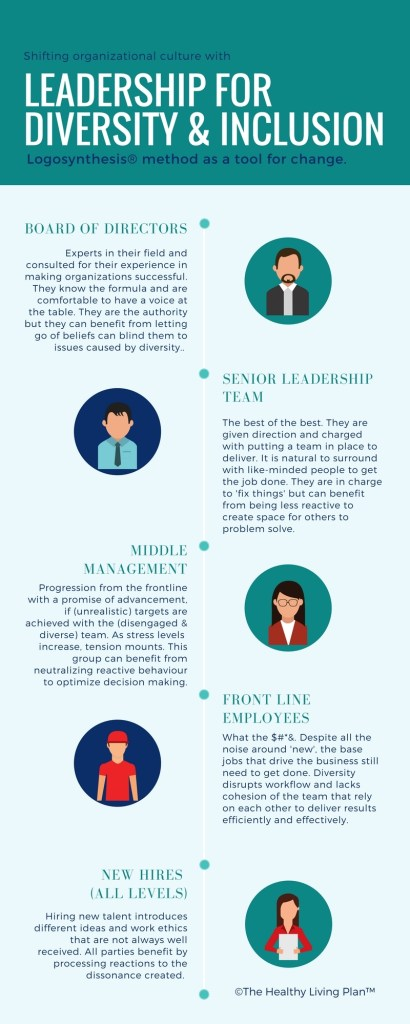 diversity - leadership - caswell