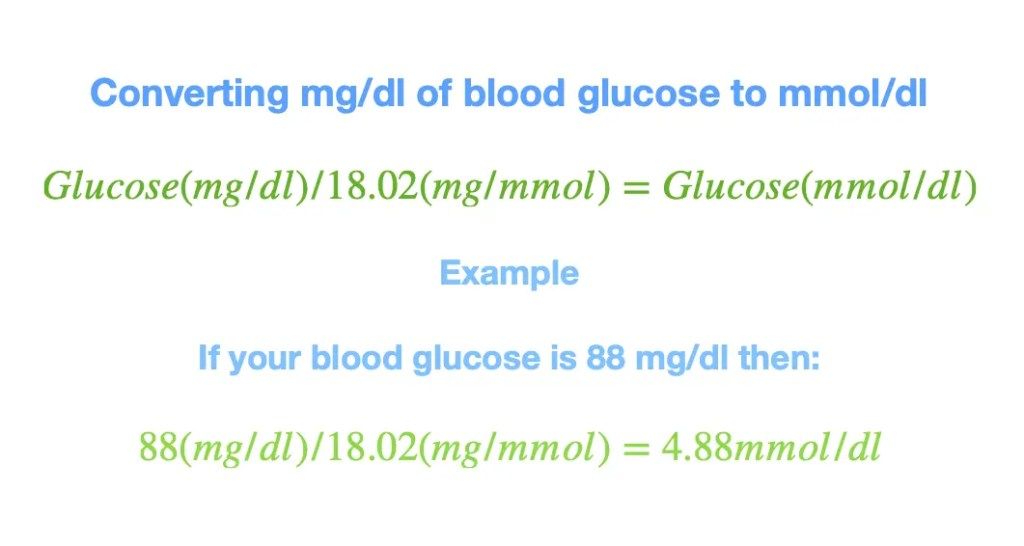glucose-ketone index calculation example