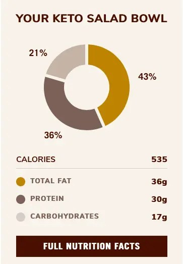 chipotle keto salad bowl nutritional info