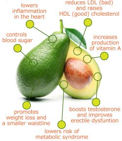 eat-more-avocados-PIN