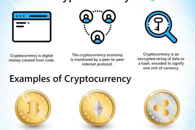 What is Cryptocurrency and how it works?
