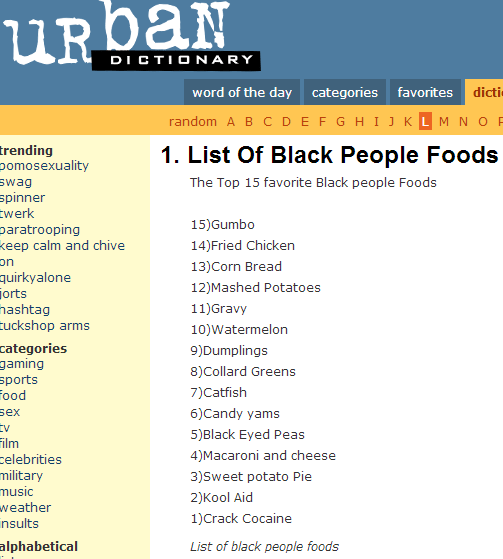 Crack cocaine made list of black people foods in dictionary for Cuisine urban dictionary