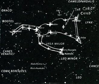 star-chart ursa major summer
