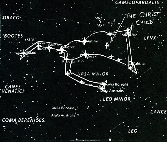 star-chart ursa major summerr