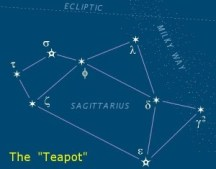 Sagittarius-teapot-asterism wikipedia public domain