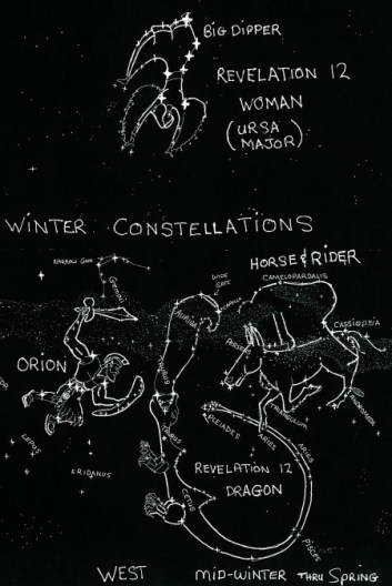 Winter Constellations in West
