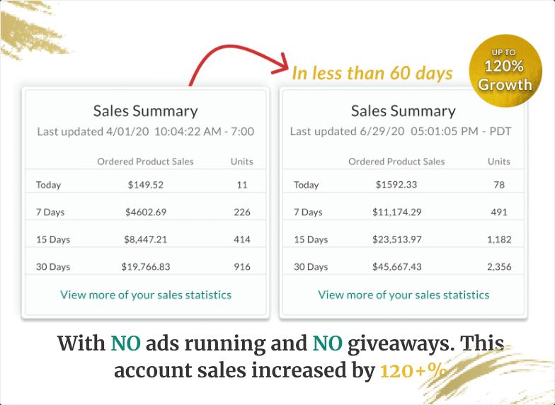Sales Result