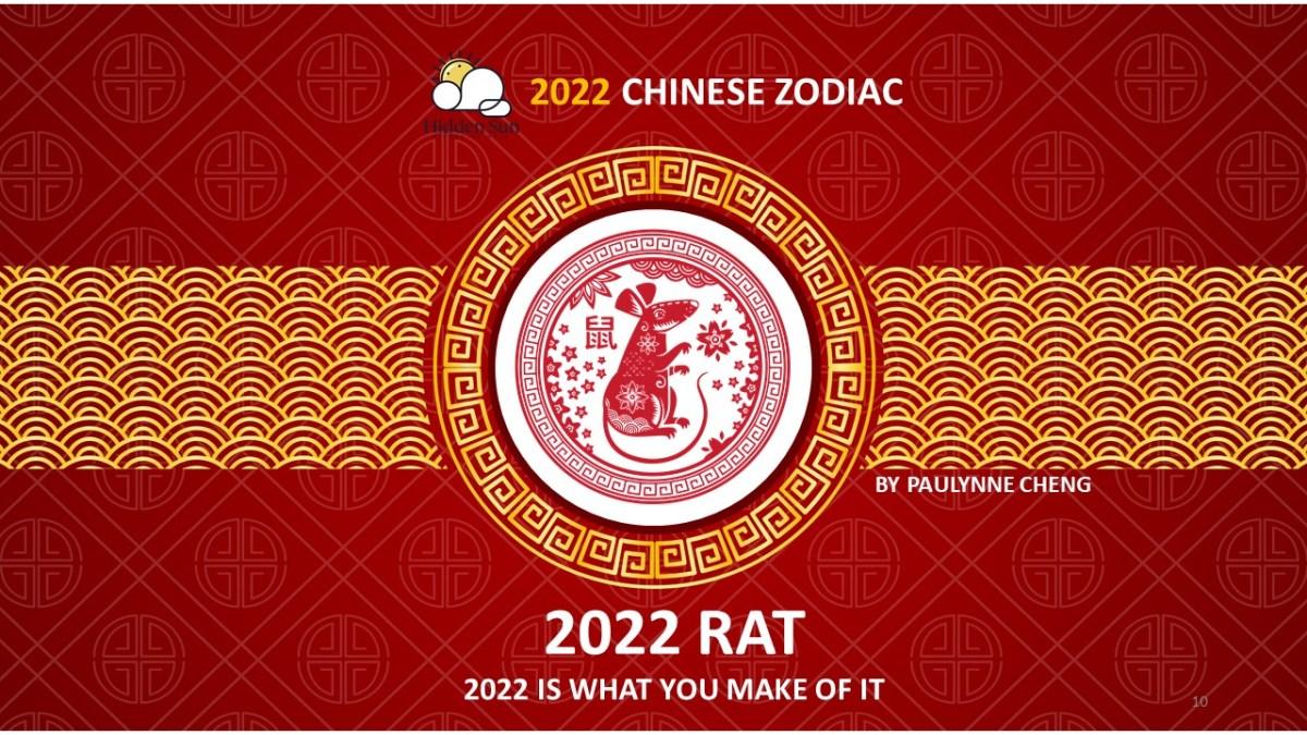 2022 CHINESE ZODIAC: THE RAT