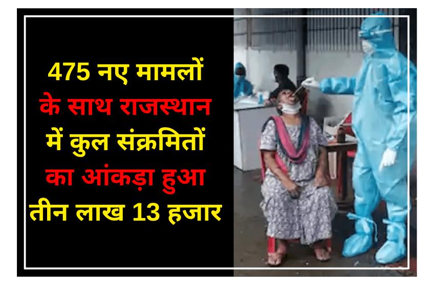 475 नए मामलों के साथ राजस्थान में कुल संक्रमितों का आंकड़ा हुआ तीन लाख 13 हजार