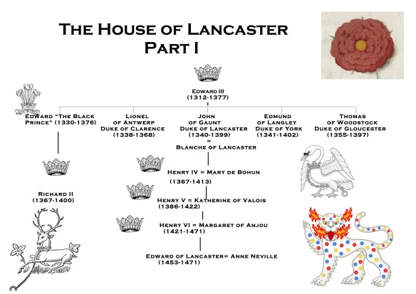 The House of Lancaster - kingsi.jpg