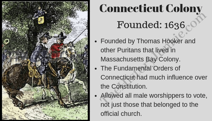 Hartford History Colony Connecticut