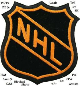 Old school NHL patch with just some of the kept stats surrounding it. (Patch owned by RG/The Hockey Writers)