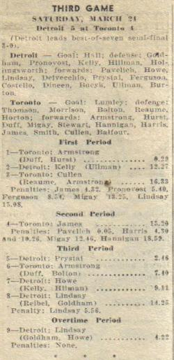 Original box score from Game 3 of the 1956 Red Wings-Maple Leafs series.