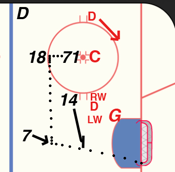 Faceoff Play