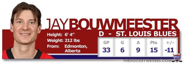 Jay Bouwmeester Blues hockey