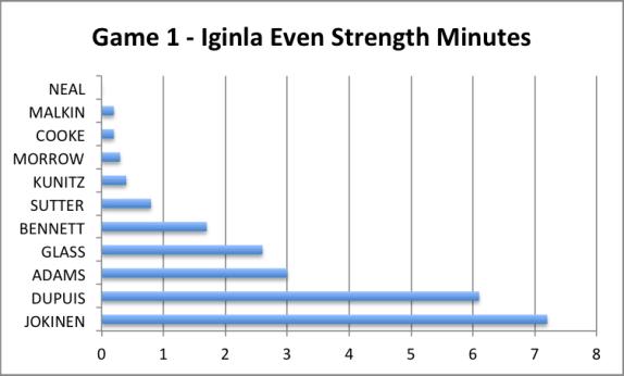 IginlaGame1
