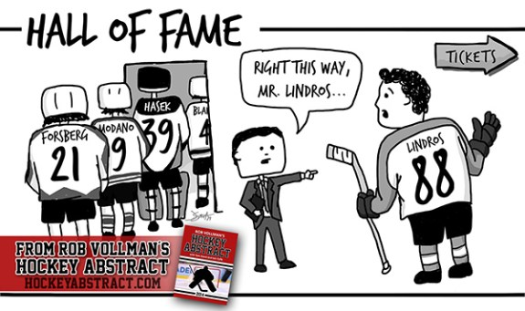 From Rob Vollman's Hockey Abstract 2014