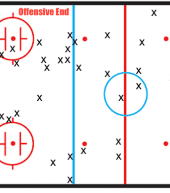 Phil Kessel goals off the rush (2013 to present)