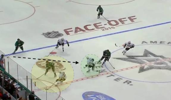 Dallas Stars Neutral Zone Play