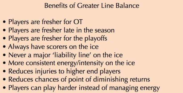 Line Balance Benefit List