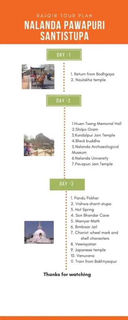 Rajgir tour places to visit
