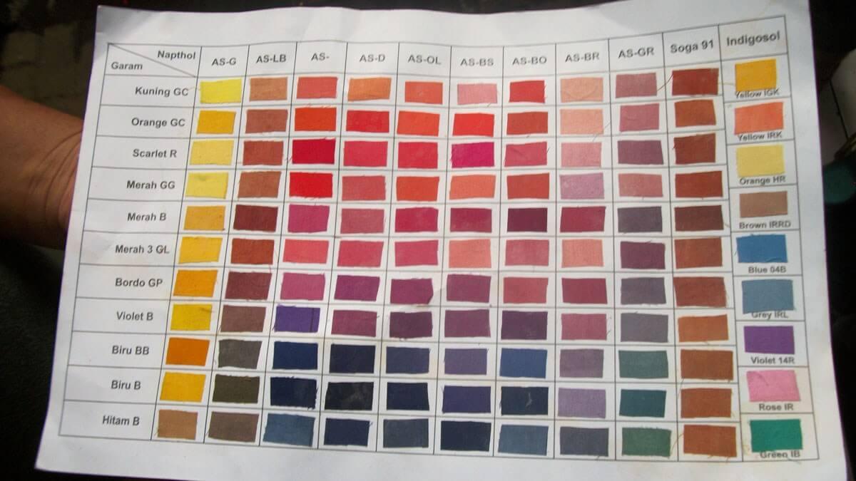 Batik color chart