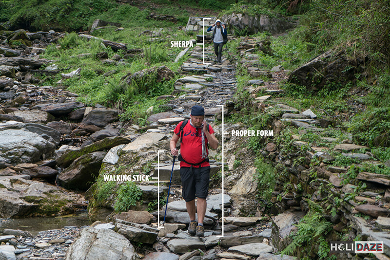 Analysis of a trekker -- what you need to go trekking Annapurna Conservation Area in Nepal