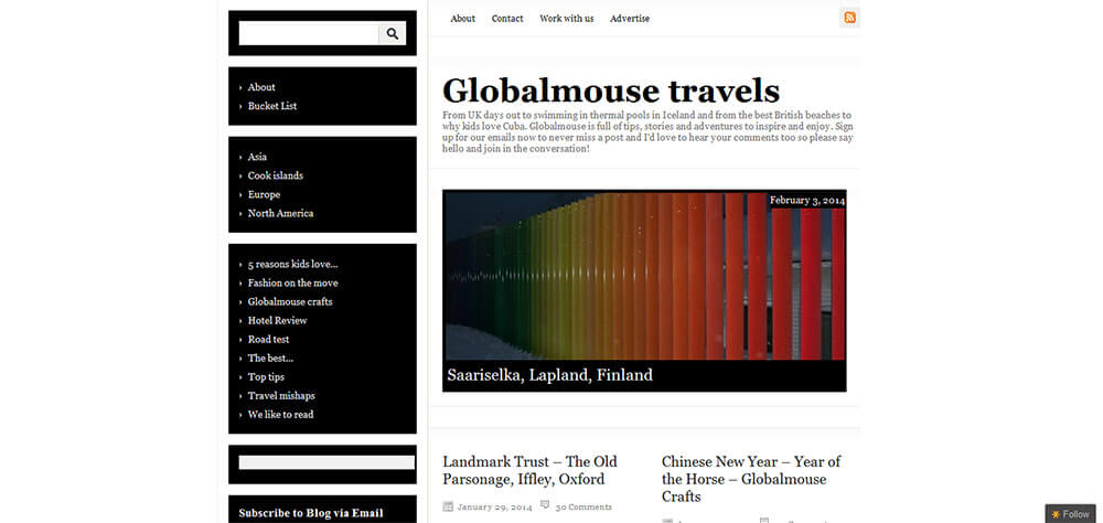 Globalmouse Travels