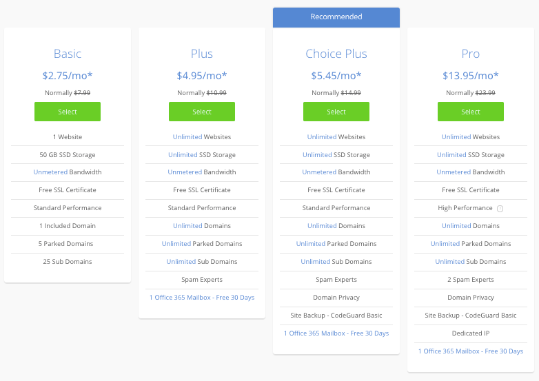 bluehost cost for blog