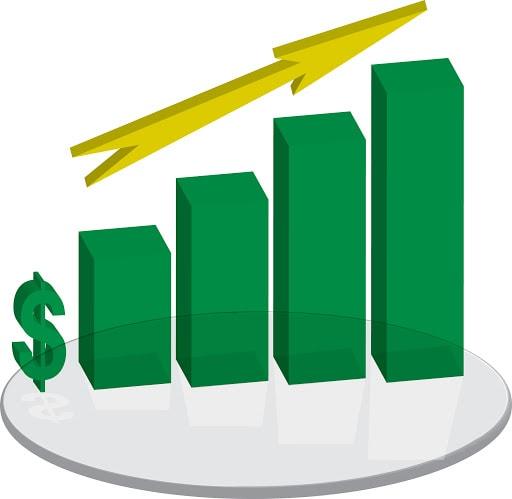 Increasing lead value