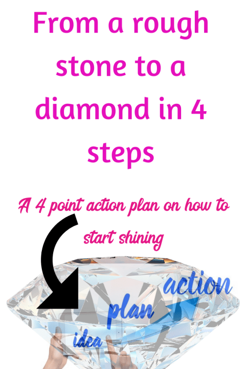 Printable workbook- Action plan on how to rediscover your talents.