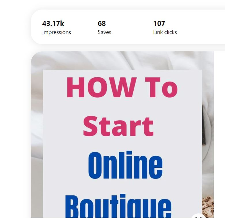 How to start online boutique Business