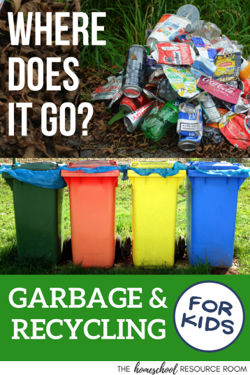 Garbage and recycling lesson plans for kindergarten, preschool, and elementary grades.