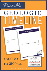 Geologic timeline for secular book of centuries, bulletin board, earth science study, world history.