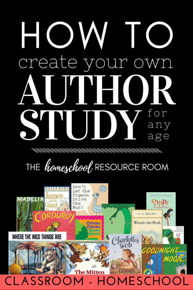 Author study template with 8 notebooking page. Create your own author study in five easy steps!