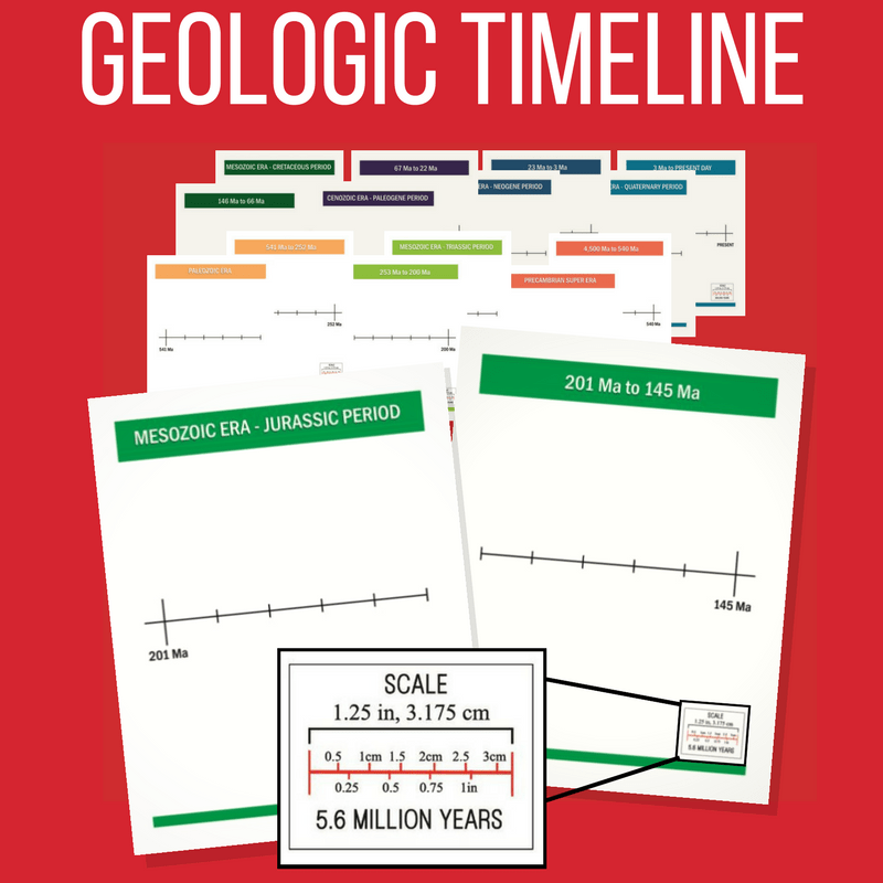 Printable Geologic Timeline